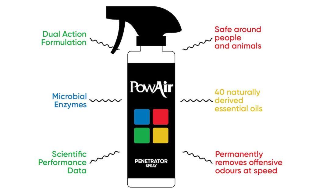 powair-penetrator-02-compressor